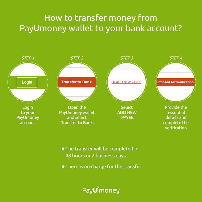 PayUmoney on Twitter: