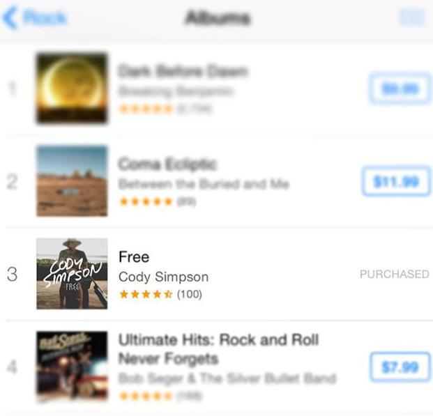 Cody Simpson On Twitter Quot Free Is 3 On The Rock Charts