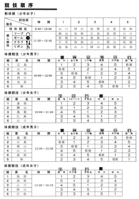 関西大学 器械体操部