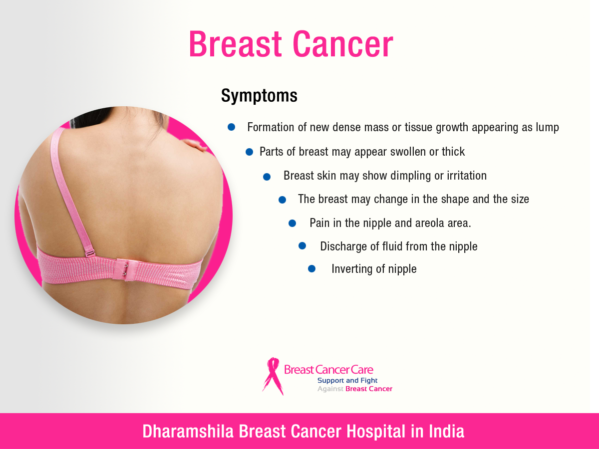 How Is Breast Cancer Detected? Breast Cancer Diagnosis