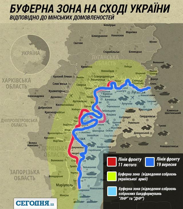В течение дня украинские военнослужащие трижды отражали нападение боевиков около Счастья, - пресс-центр АТО - Цензор.НЕТ 4291