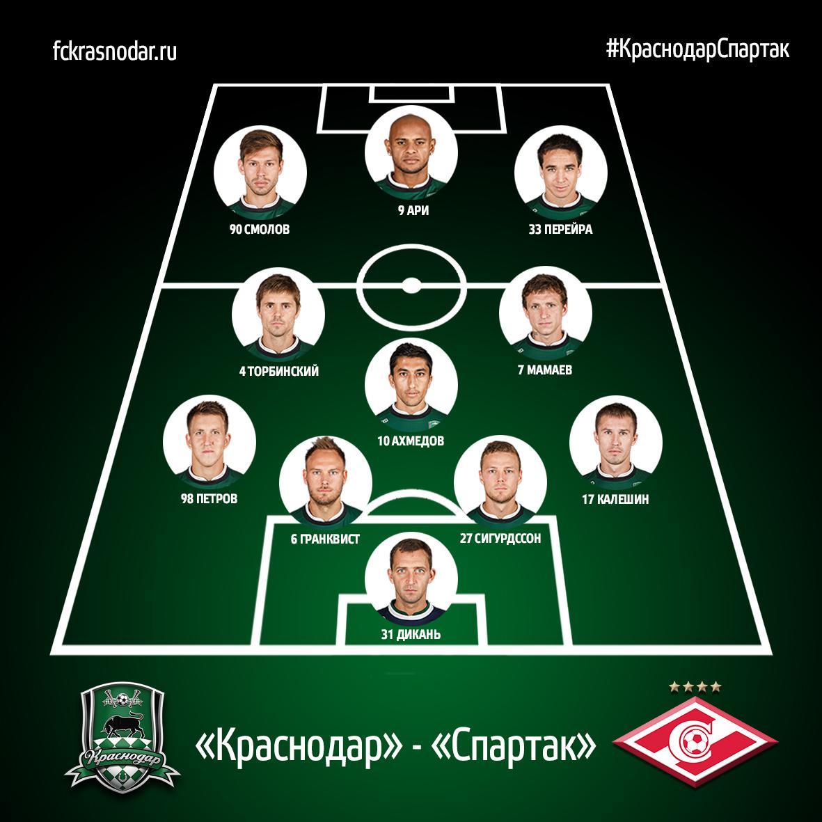 Russian Premier-Liga CK2nnqgUwAAfse-