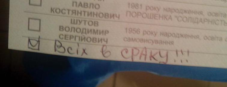 Явка избирателей на выборах в Чернигове составила 30,15%, - КИУ - Цензор.НЕТ 6124