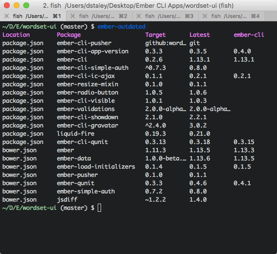 `ember-outdated` output for @thewordset, @TryGhost, Ember Observer, and the @emberjs inspector. http://t.co/NQRKULs6WT