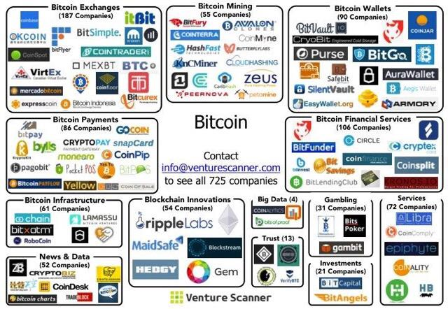 Free bitcoins review