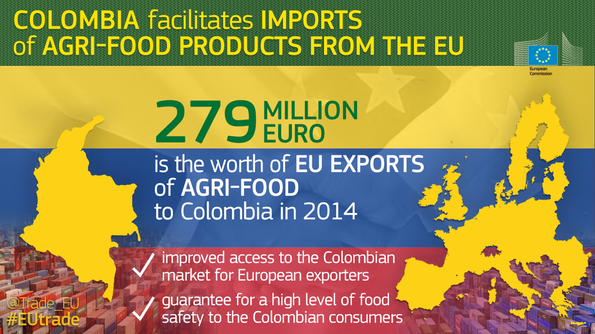 Eu Trade On Twitter The Report On The Eu Colombia Peru