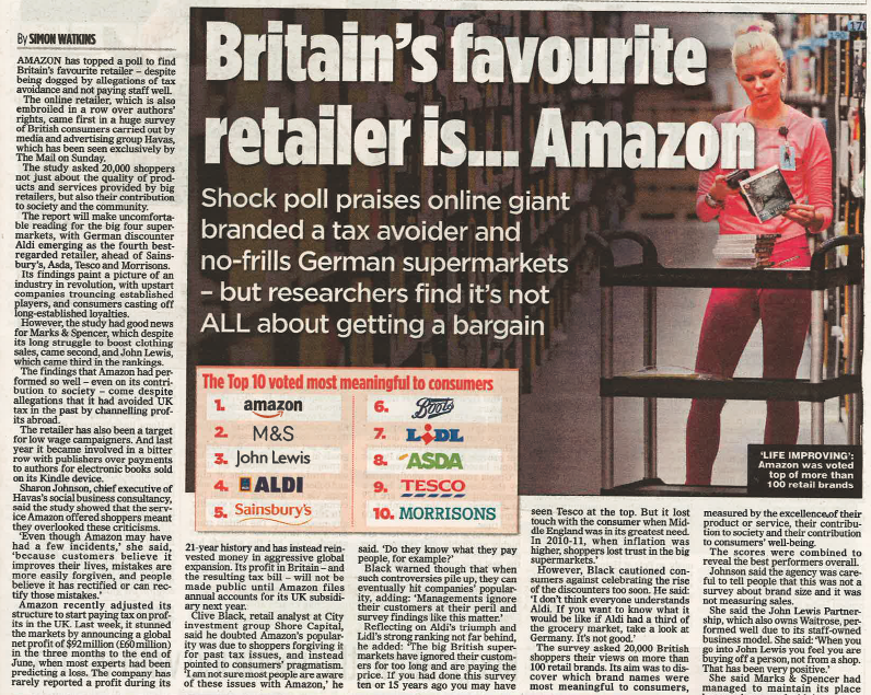 RT @amandaclarepitt: Britain's favourite retailer is... Amazon! @HavasMediaUK survey shows @MailOnline #meaningfulbrands http://t.co/3Jvcc5…