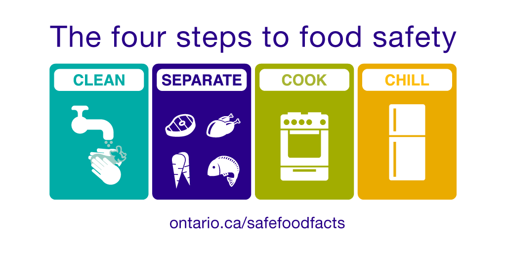Image result for food safety steps clean