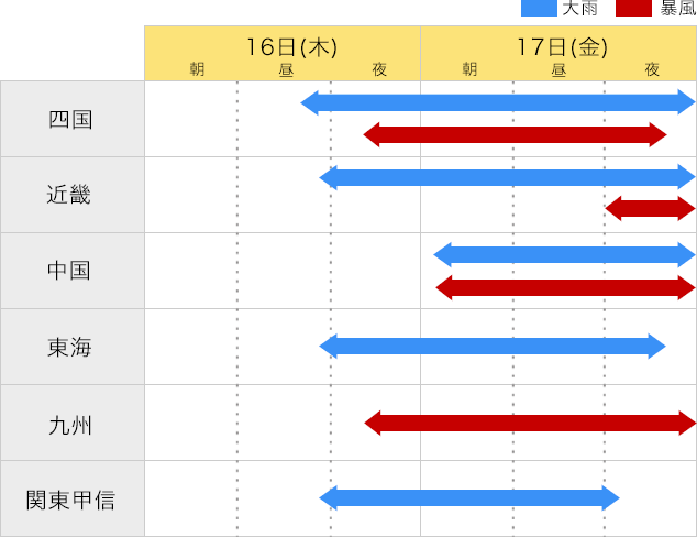 台風情報 – 日本広域 –Yahoo!天気・災害 https://t.co/YB5BNbgksa http://t.co/6OPCjkbtIf