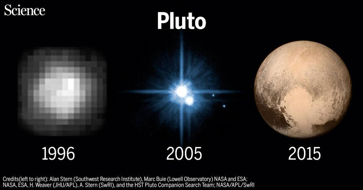 Just look at how #Pluto looked in 1996! #PlutoFlyby #NewHorizons #NASA http://t.co/C1BJfhrAzI