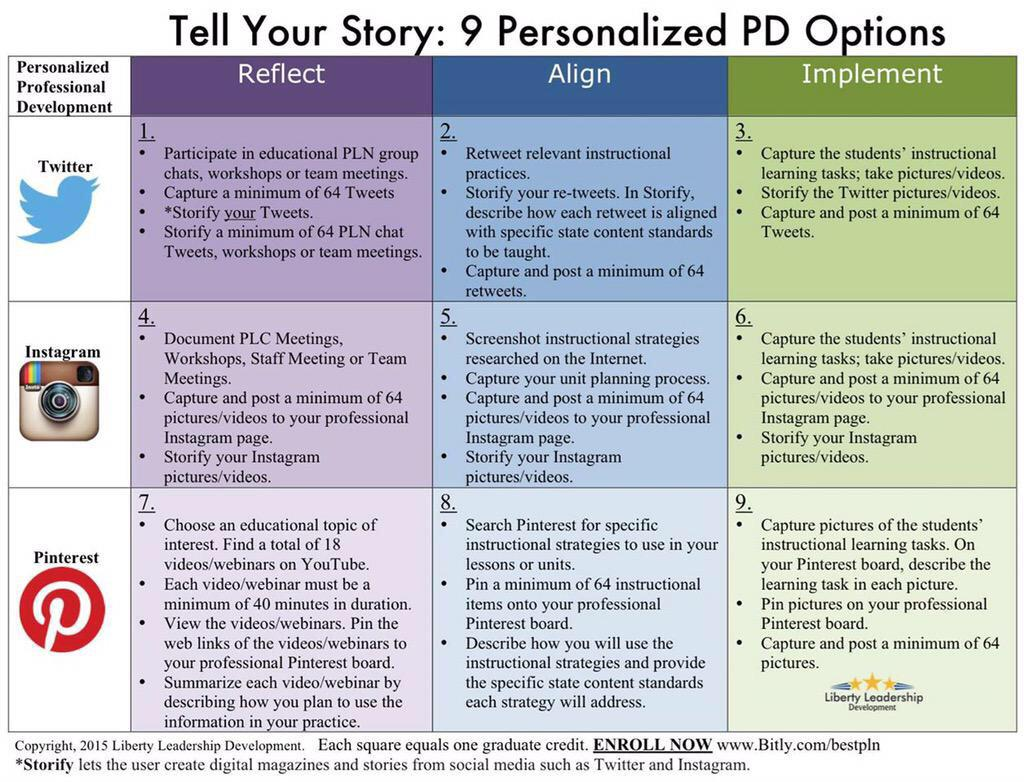 Thumbnail for #cyberPD #hcsdchat 2