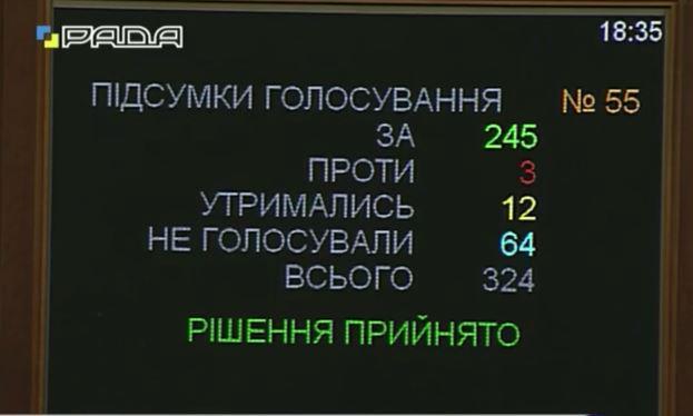 Рада в первом чтении проголосовала за государственное финансирование политических партий - Цензор.НЕТ 6872