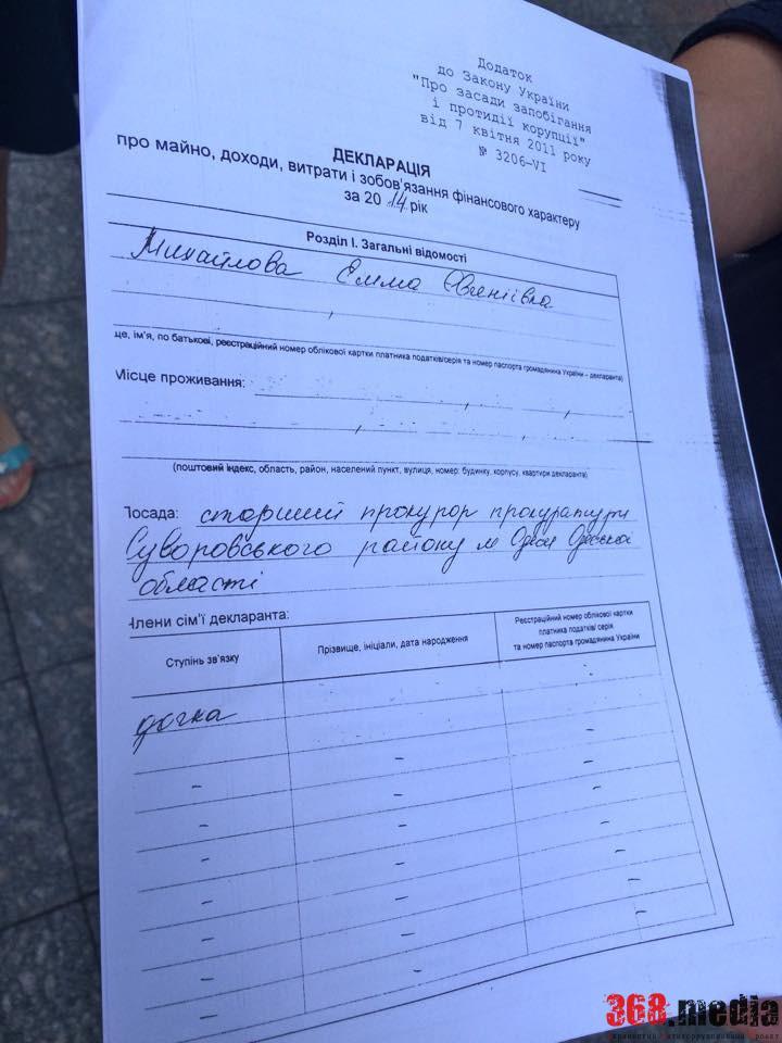 Саакашвили рассказал, когда жители Одесчины почувствуют первые результаты реформ - Цензор.НЕТ 507