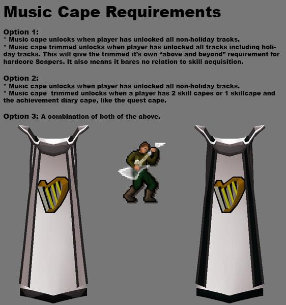 Gareth On Twitter Music Cape Requirements I Ll Use A Straw Poll To Gauge Appreciation Again Comments Welcome Http T Co Wjq03poddo Http T Co D131otuueu Now you have learned the solutions of the osrs beginner clue scroll guide for cryptic clues & emote clues. music cape requirements