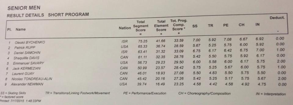 Соревнования сезона 2015 - 2016 (общая) CKI8ocKWoAAV67C