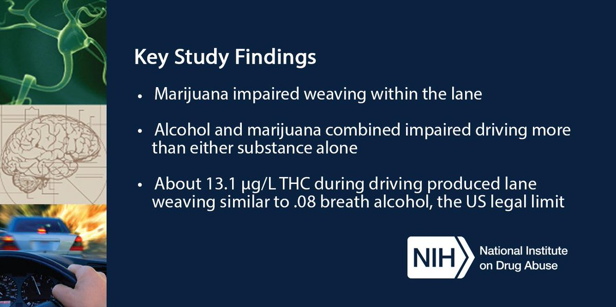 T1 The study showed marijuana alone impairs weaving w/in the lane. #DruggedDriving http://t.co/VDei05bWae