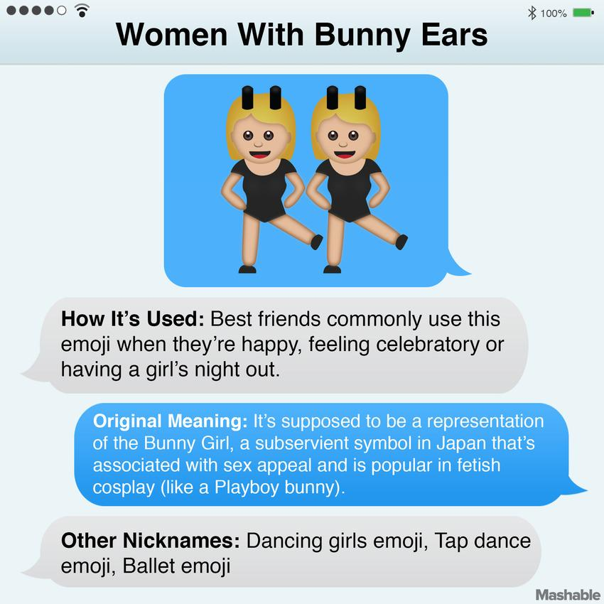 mashable on twitter these emoji meanings might surprise you