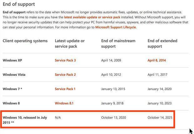All editions of Windows 10 get 10 years of updates, support. http://t.co/CNaVlYhjlK http://t.co/KgiTV13QnC