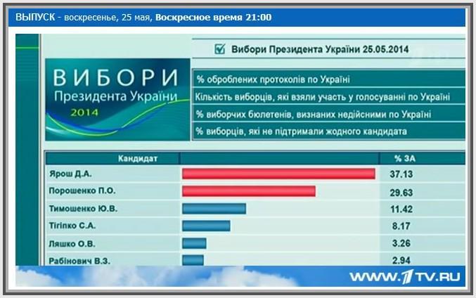 Восстановление инфраструктуры - в приоритете для Донецкой ОГА, -  Жебривский - Цензор.НЕТ 7781