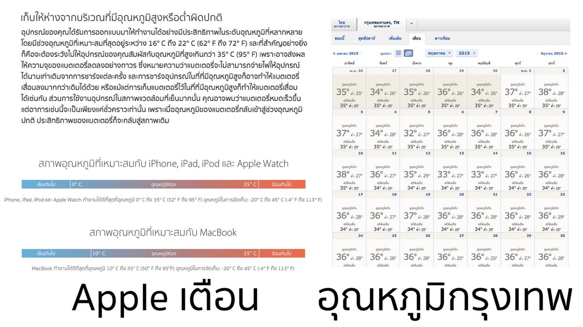 "Apple เตือน ต้องระวังไม่ให้อุปกรณ์ ""สัมผัสกับอุณหภูมิที่สูงเกินกว่า 35° C"" https://t.co/7yt7WzoN0K #มึงมาอยู่เมืองไทย http://t.co/NoyjWNL7A8"