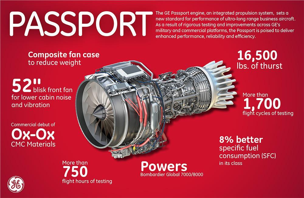 The #Passport #engine has us like