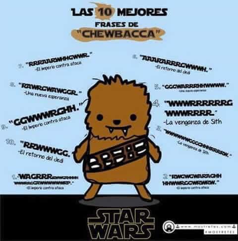 Frases Star Wars On Twitter Las Mejores 10 Frases De
