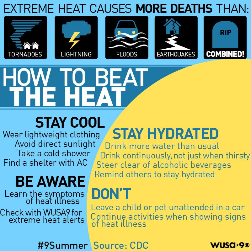 Your Home Heating Safety Tips: Stay Cool And Keep Your Kids And Pets Safe. Tips: #9summer