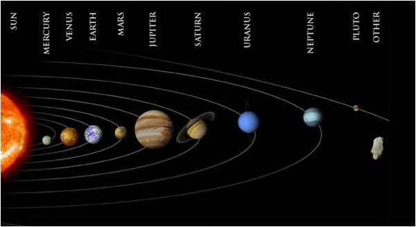 roman planets - photo #6