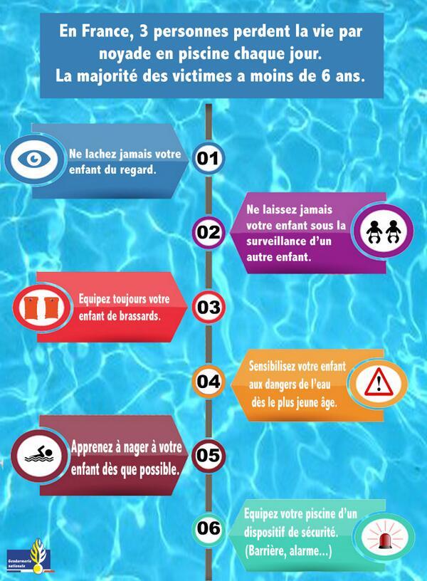 Connaissez vous les num ros d 39 urgence petit rappel for Conjonctivite et piscine