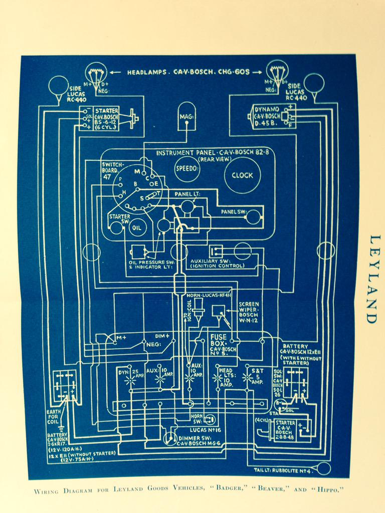 Hippo Wiring Schematic - Search For Wiring Diagrams •