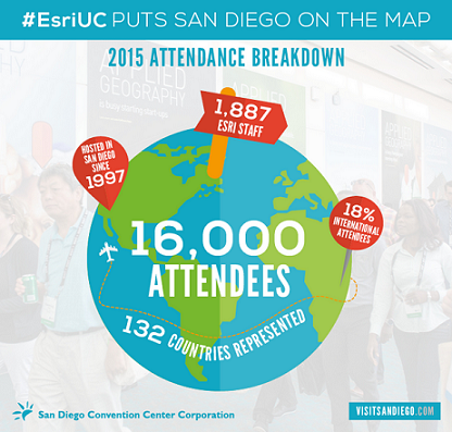 Fun Facts: #EsriUC Puts San Diego on the Map http://t.co/UuOyd4RdVR via @SDConventionCtr http://t.co/GjSKE9gyJs