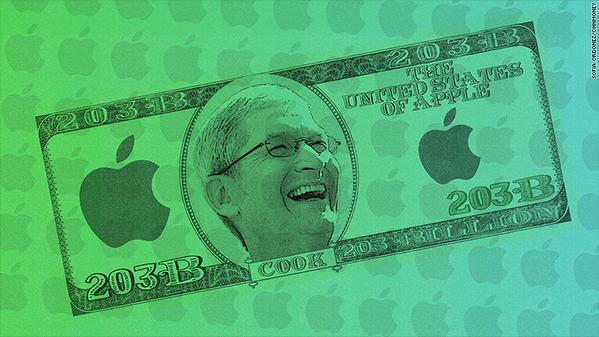 #Apple is now the 1st company to accumulate $200B+ in cash: http://t.co/jEdCr3jEes $AAPL via @LaMonicaBuzz