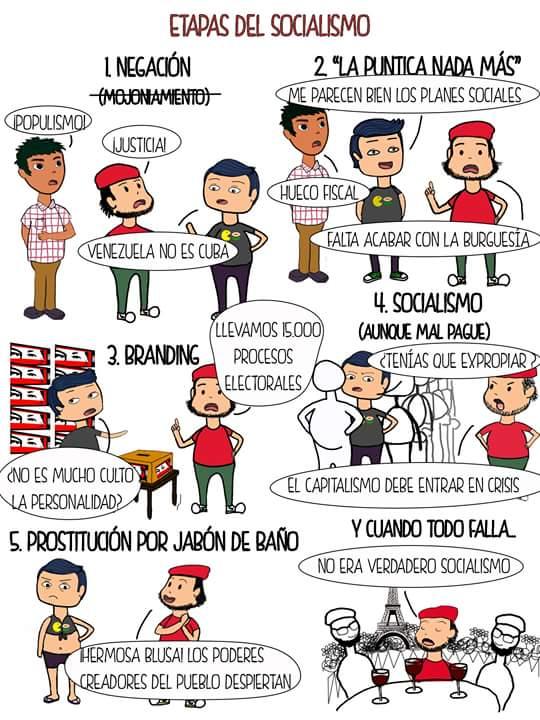 QUE TIPO DE SOCIALISMO QUEREMOS - Página 10 CKjPyBQWIAAjfum