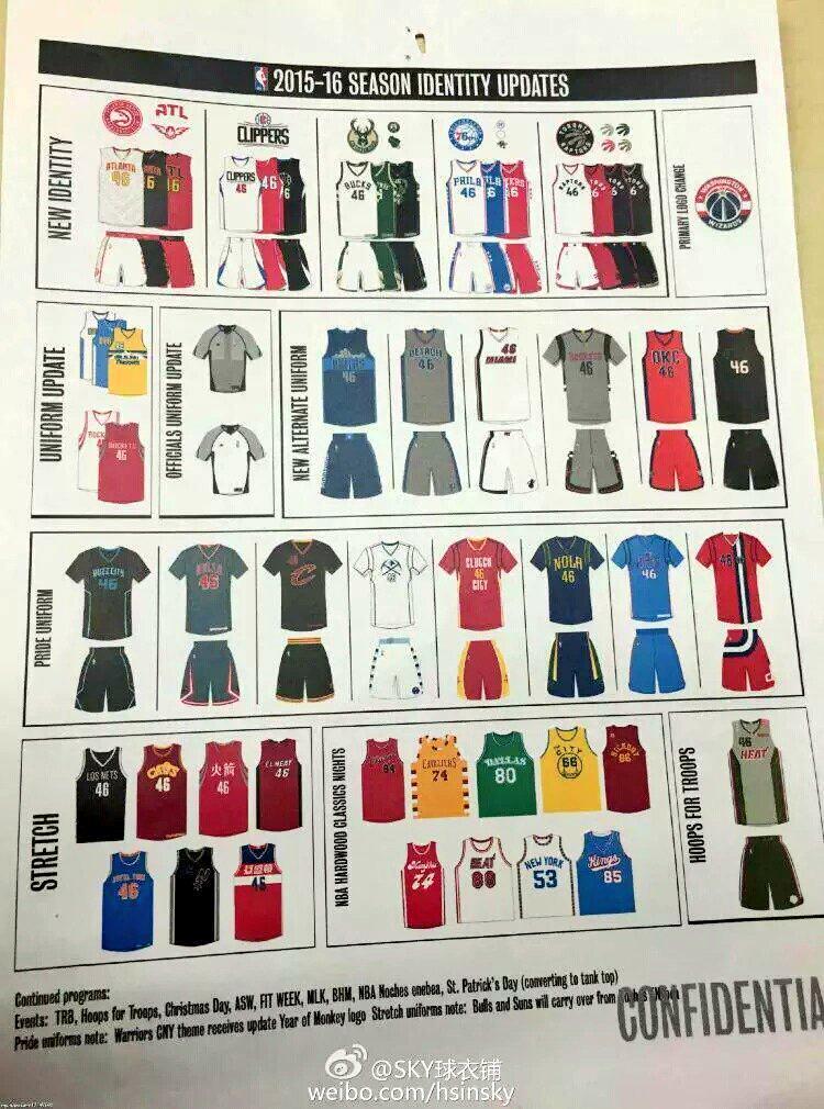 cd1bcaa9d0b NBA Leak-o-Rama