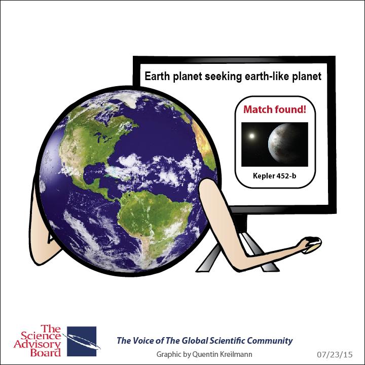 Kepler22b New Planet With EarthLike Characteristics