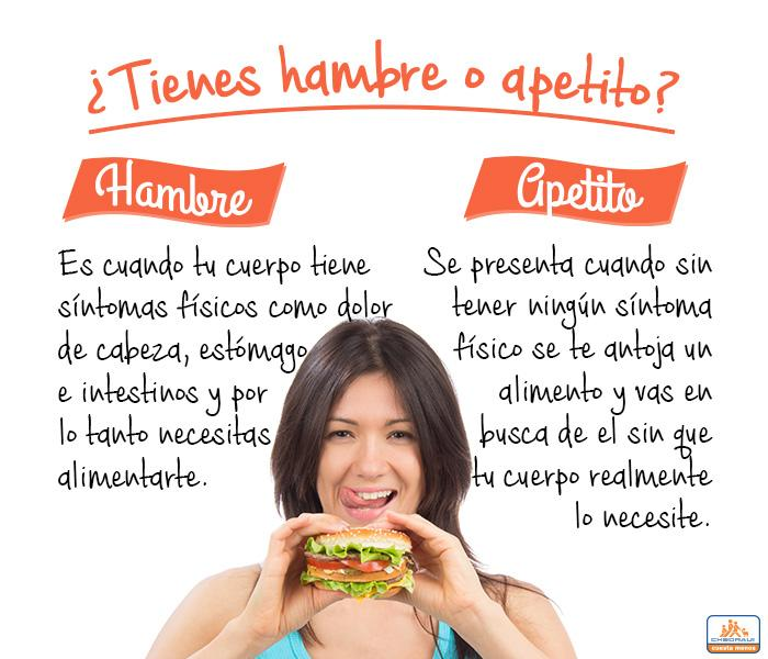 diferencia hambre y apetito