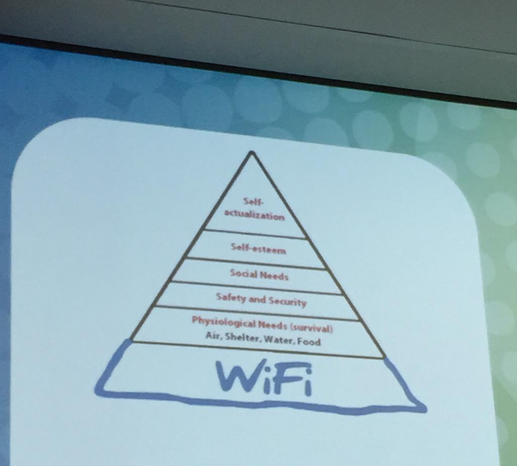 An updated version of Maslow's hierarchy of need #gcau #psinnovate15 http://t.co/yBtlu2kUFQ