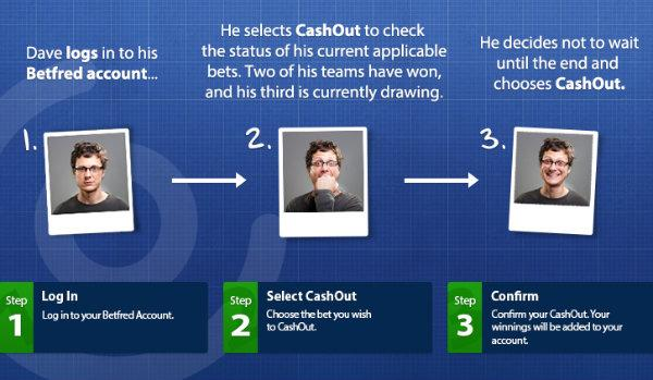 Betfred Cash Out on Horse Racing