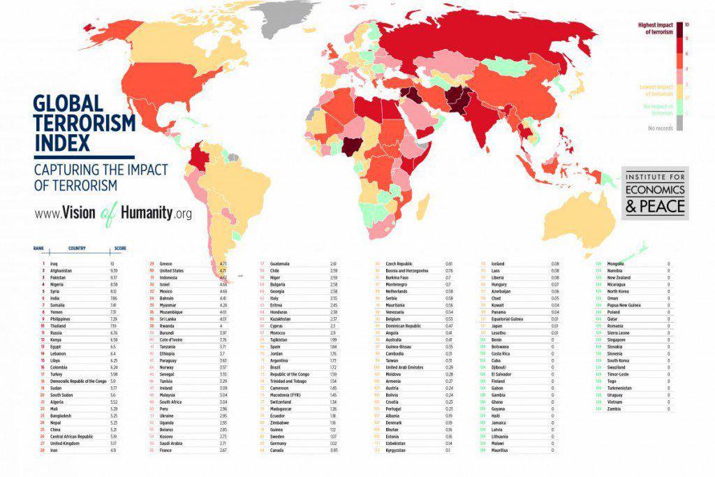 effects of international terrorism in world