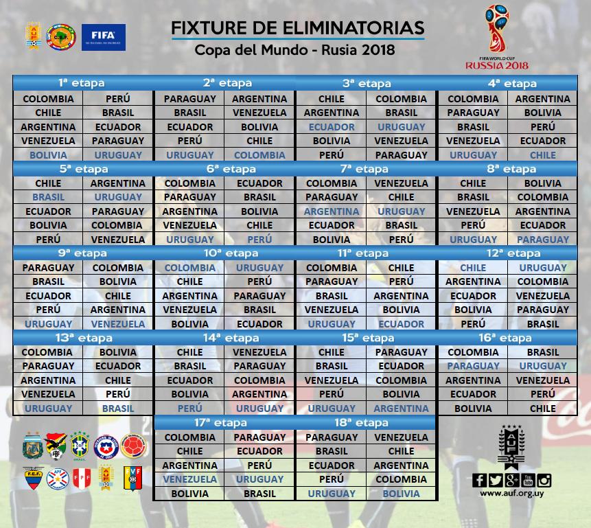 Calendarios Eliminatorias Rusia 2018 Ecuador