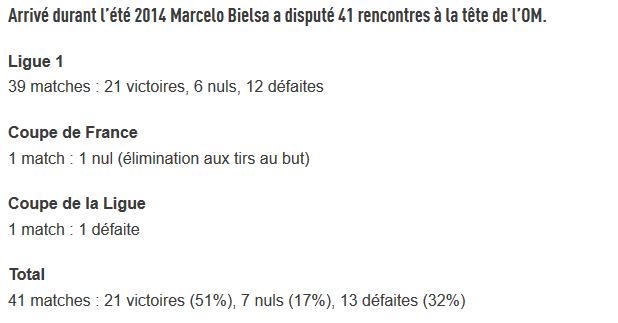 [Marcelo Bielsa] démissionne !!! - Page 19 CL-EQUnWwAAxTNt