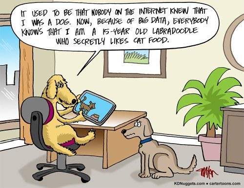 Cartoon: Big Data and the dog question
