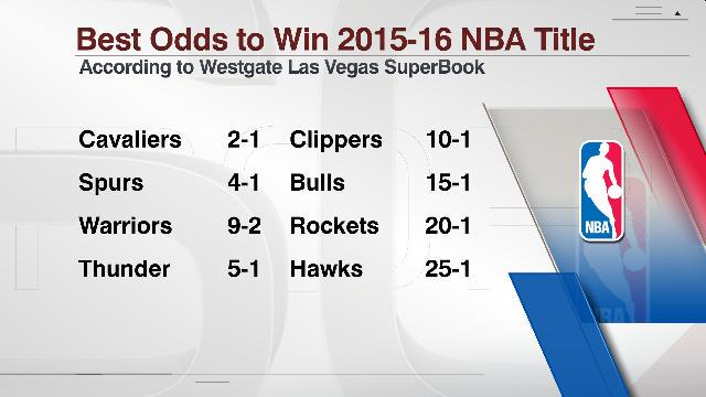 The @cavs have the best odds to win the nba championship