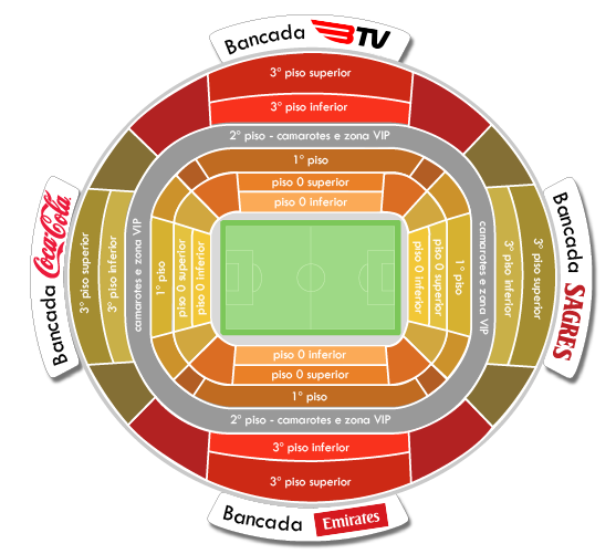mapa estadio da luz Benfica Stuff on Twitter:
