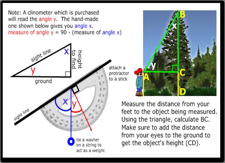 Nancy Norem Powell On Twitter Outdoor Geometry Activities For