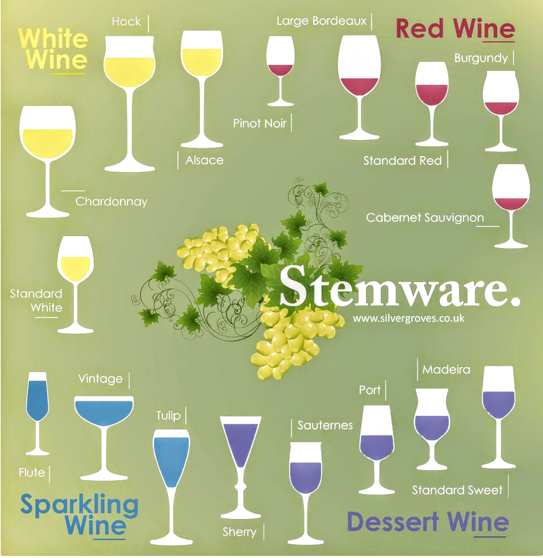 How well do you know your wine #glasses? Here's a primer from http://t.co/vW0H1X1K7h via @JMiquelWine @DaxNair http://t.co/zJ9eZ0N1cB