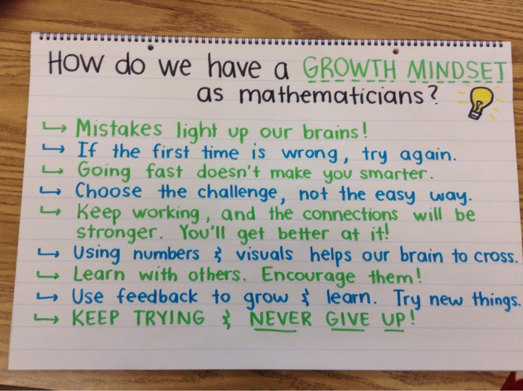"Quotes Math Learning: Jenna Hansen On Twitter: ""Growth Mindset Resolutions From"