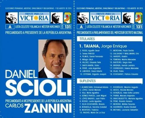 Odio a Scioli con toda el alma, pero lo votare¿Por que?