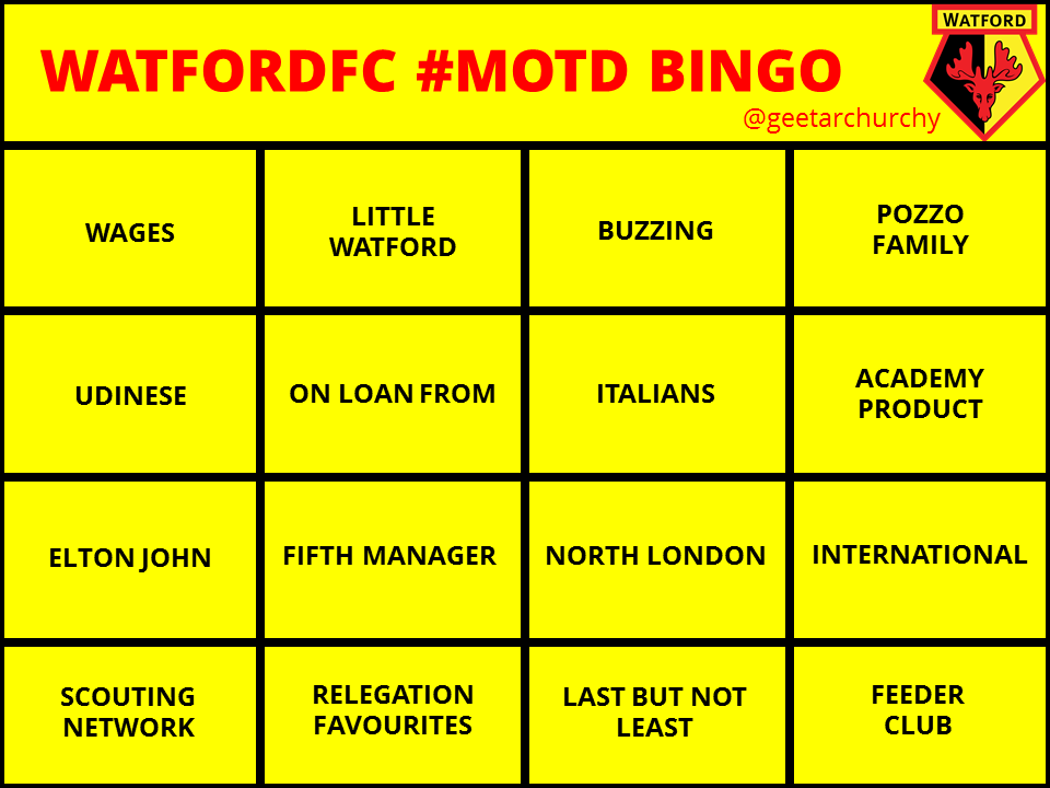 Get those #watfordfc #motd bingo cards at the ready! Spot bonus for mention of M6 traffic! http://t.co/Rn3ZyNTcpr