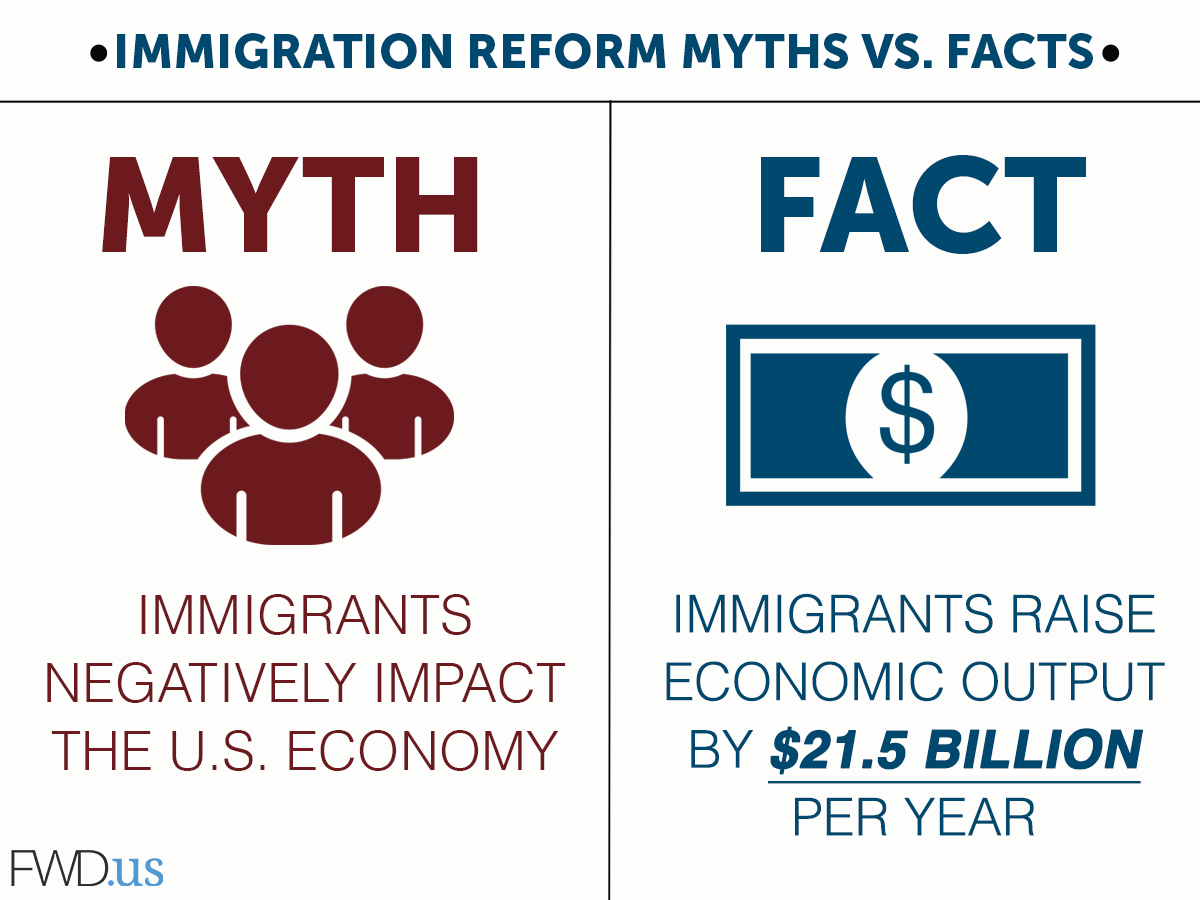 Image result for immigrants and the economy